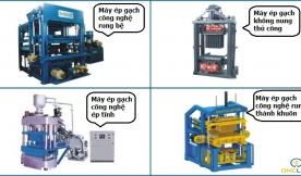 Tìm hiểu công nghệ sản xuất gạch không nung