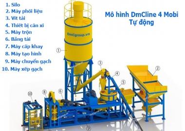 Dây chuyền gạch không nung DmCline 10.2 do DmC sản xuất cty việt hưng
